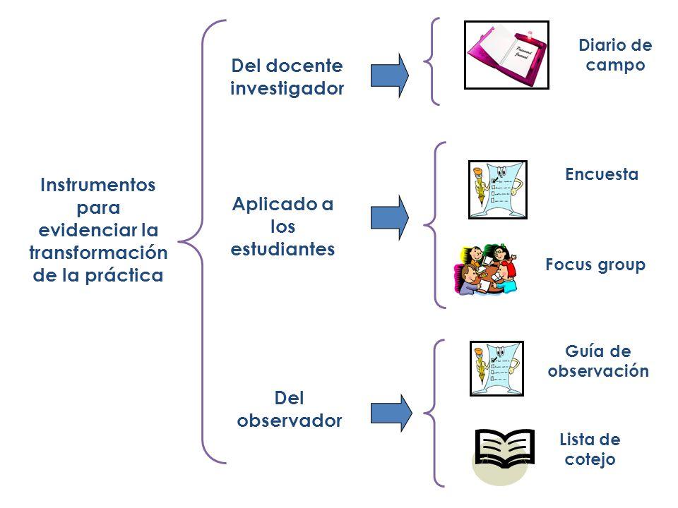 Utilizar recursos y materiales que permitan el desarrollo de los procesos de organización de la información Indagar información sobre estrategias cogn