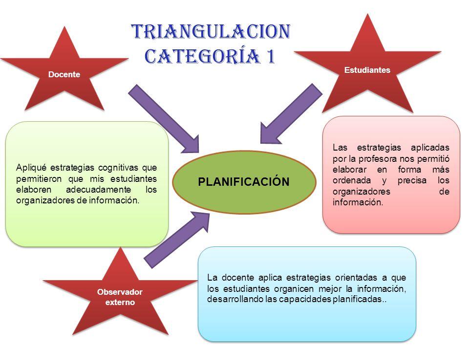 Instrumentos para evidenciar la transformación de la práctica Del docente investigador Diario de campo Aplicado a los estudiantes Encuesta Focus group