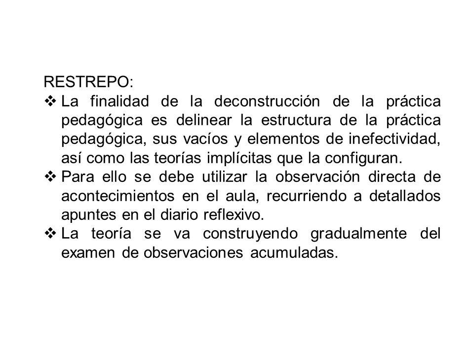 El diario reflexivo El instrumento básico de la deconstrucción es el Diario de Campo. En él se registran las actividades de las práctica en tiempo y c