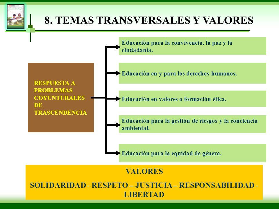 8. TEMAS TRANSVERSALES Y VALORES RESPUESTA A PROBLEMAS COYUNTURALES DE TRASCENDENCIA Educación para la convivencia, la paz y la ciudadanía. Educación