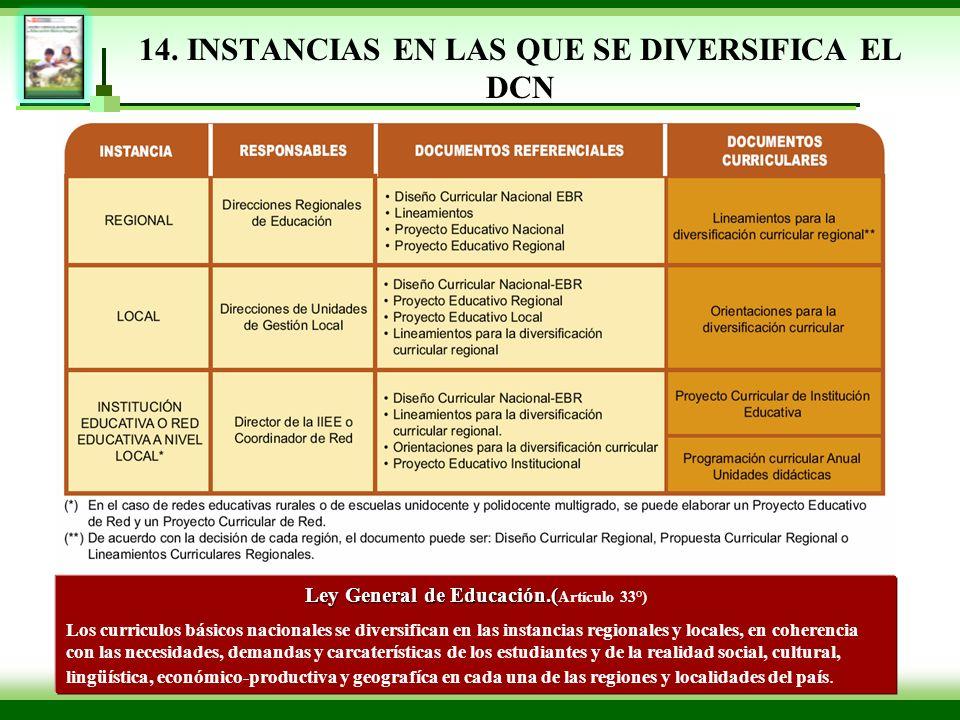 14. INSTANCIAS EN LAS QUE SE DIVERSIFICA EL DCN Ley General de Educación.( Ley General de Educación.( Artículo 33°) Los curriculos básicos nacionales