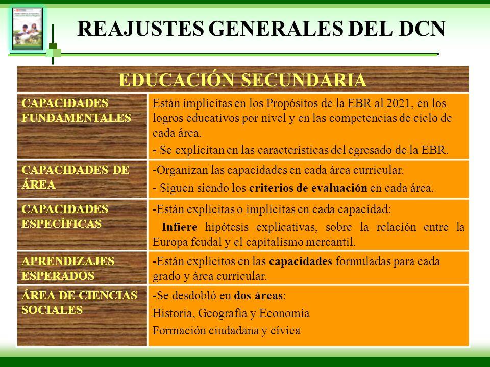 REAJUSTES GENERALES DEL DCN EDUCACIÓN SECUNDARIA CAPACIDADES FUNDAMENTALES Están implícitas en los Propósitos de la EBR al 2021, en los logros educati