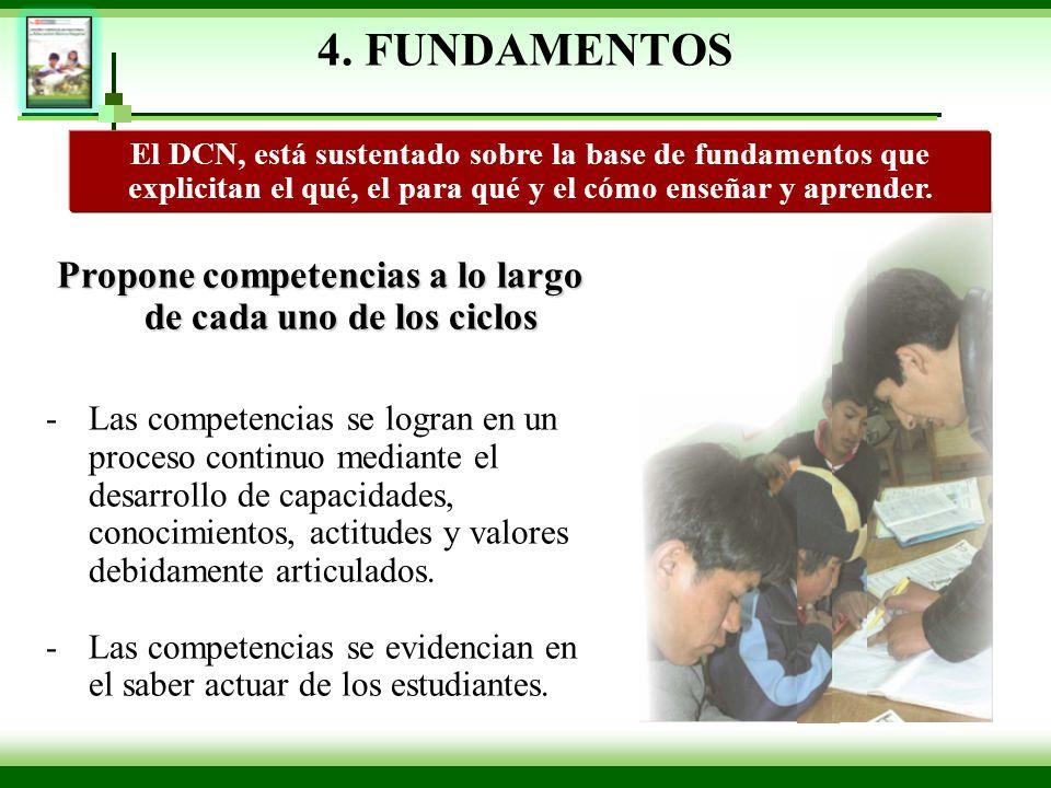 4. FUNDAMENTOS Propone competencias a lo largo de cada uno de los ciclos -Las competencias se logran en un proceso continuo mediante el desarrollo de