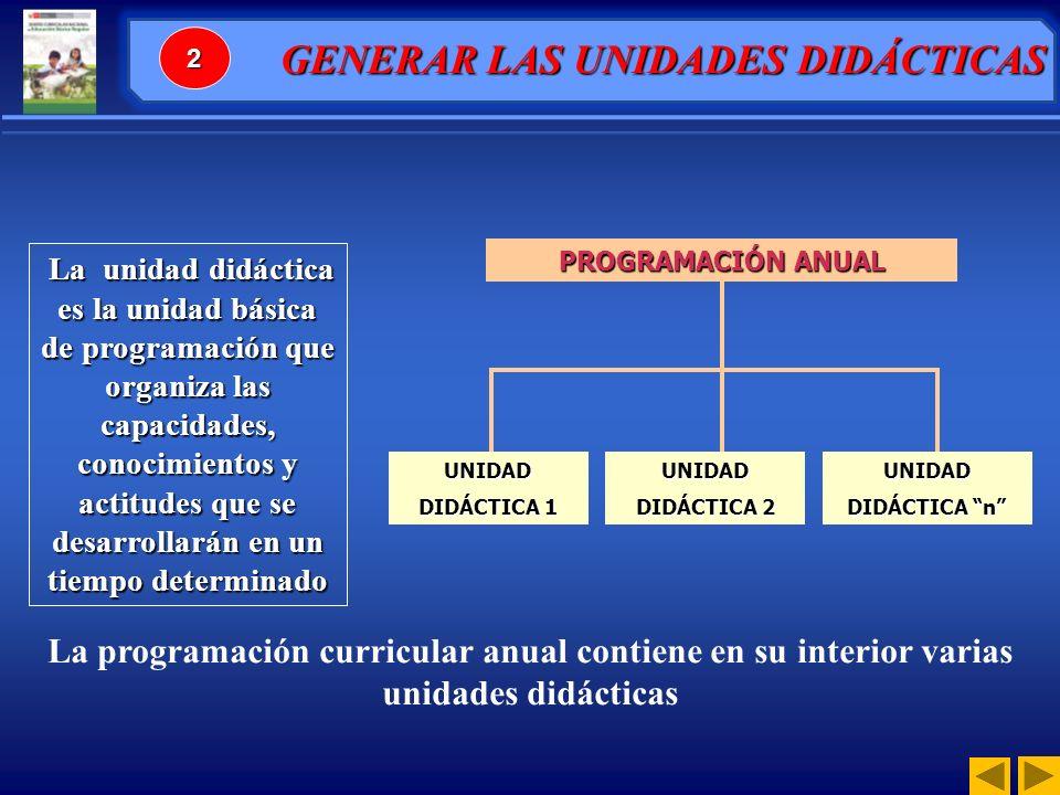 CARTEL DE VALORES Y ACTITUDES. P.C.I. RESPONSABILIDADRESPETOSOLIDARIDADLABORIOSIDAD Llega a la hora indicada.Cuida el patrimonio institucionalAyuda a