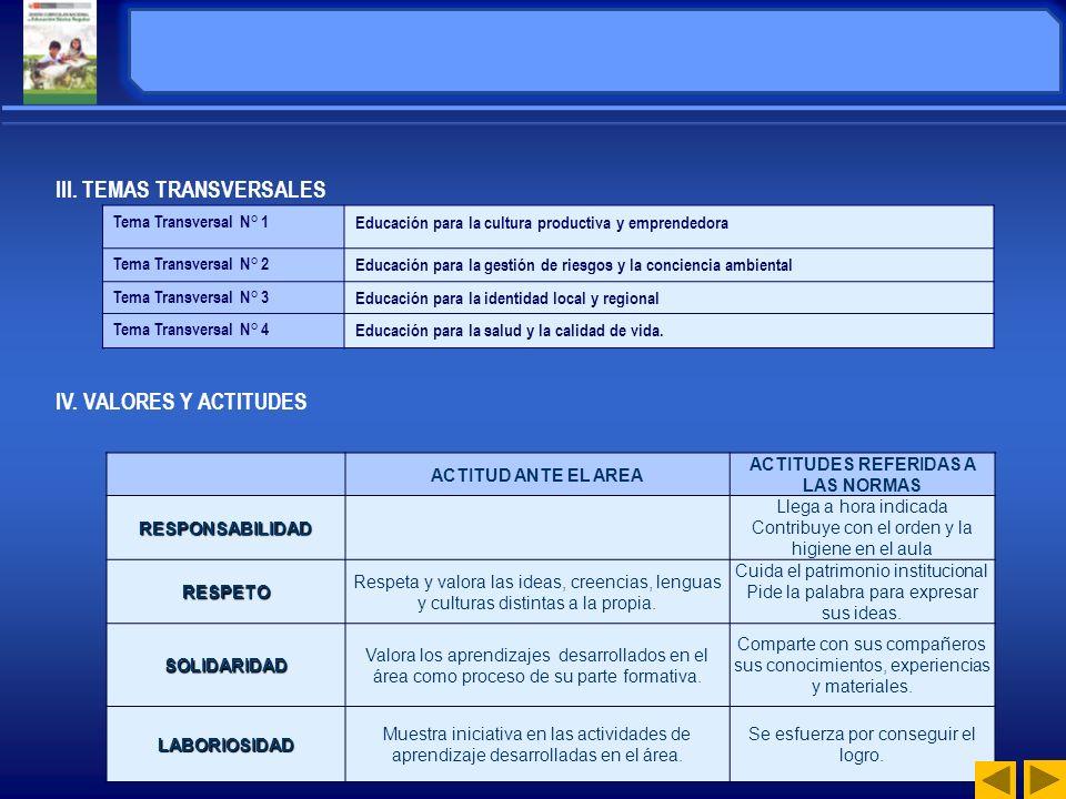 II. COMPETENCIAS 1. Institución Educativa : Antonio Raymondi – Llamellín 2. Área : Inglés 3. Grado: 1ro. 4. Horas Semanales: 2 Horas semanales 5. Prof