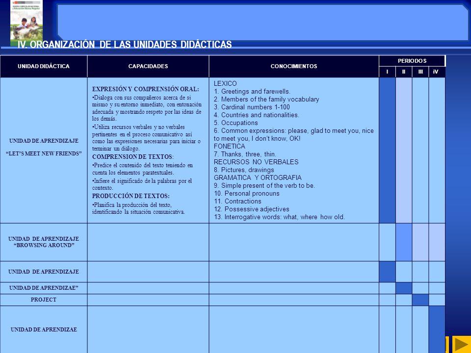 III. TEMAS TRANSVERSALES Tema Transversal N° 1Educación para la cultura productiva y emprendedora Tema Transversal N° 2Educación para la gestión de ri
