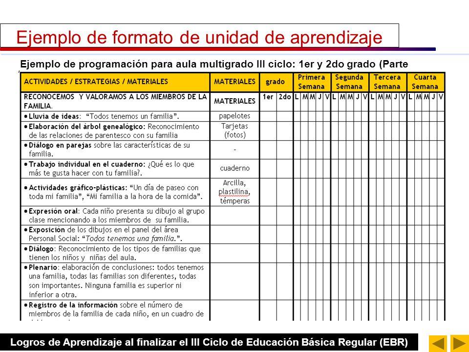Logros de Aprendizaje al finalizar el III Ciclo de Educación Básica Regular (EBR) Ejemplo de programación para aula multigrado III ciclo: 1er y 2do gr