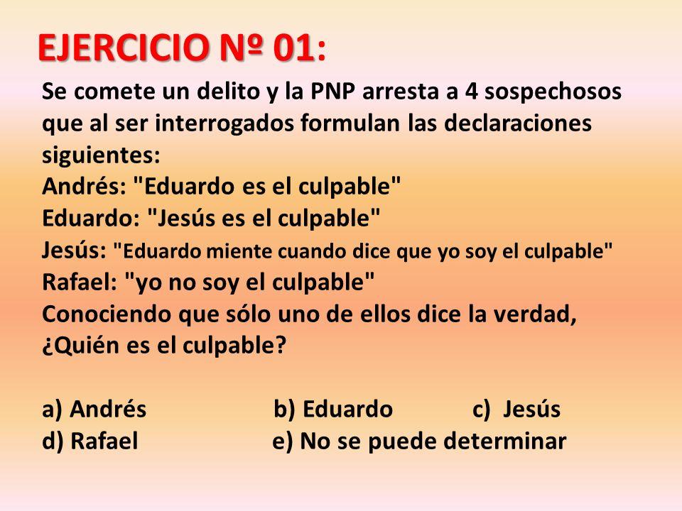 EJERCICIO Nº 01 EJERCICIO Nº 01: Se comete un delito y la PNP arresta a 4 sospechosos que al ser interrogados formulan las declaraciones siguientes: A