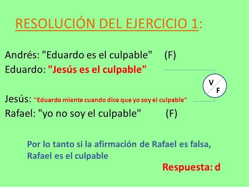 RESOLUCIÓN DEL EJERCICIO 1: Andrés:
