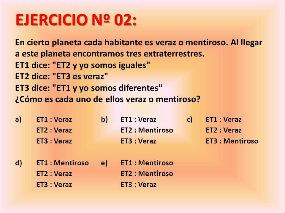 RESOLUCIÓN DEL EJERCICIO 2: ET1 dice: ET2 y yo somos iguales ET2 dice: ET3 es veraz ET3 dice: ET1 y yo somos diferentes Por lo tanto ET1 es mentiroso Respuesta: d VF VV VV
