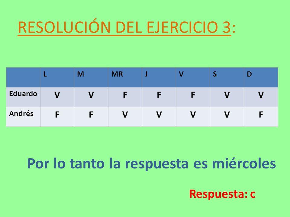 RESOLUCIÓN DEL EJERCICIO 3: LMMRJVSD Eduardo VVFFFVV Andrés FFVVVVF Por lo tanto la respuesta es miércoles Respuesta: c
