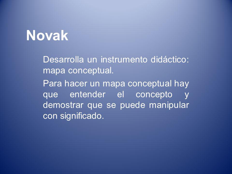 Novak Desarrolla un instrumento didáctico: mapa conceptual. Para hacer un mapa conceptual hay que entender el concepto y demostrar que se puede manipu