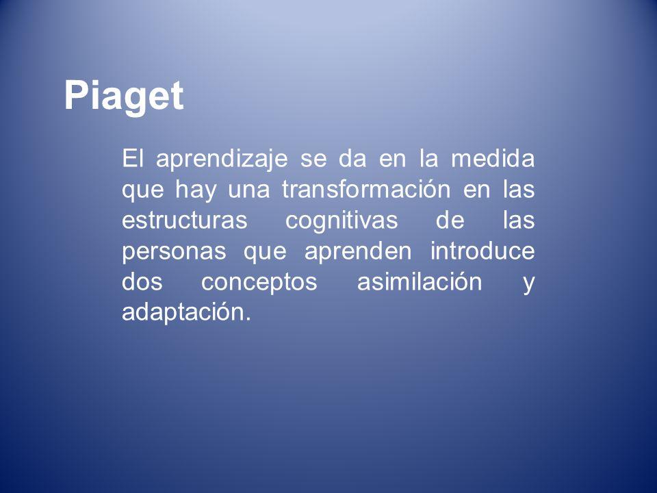 Piaget El aprendizaje se da en la medida que hay una transformación en las estructuras cognitivas de las personas que aprenden introduce dos conceptos