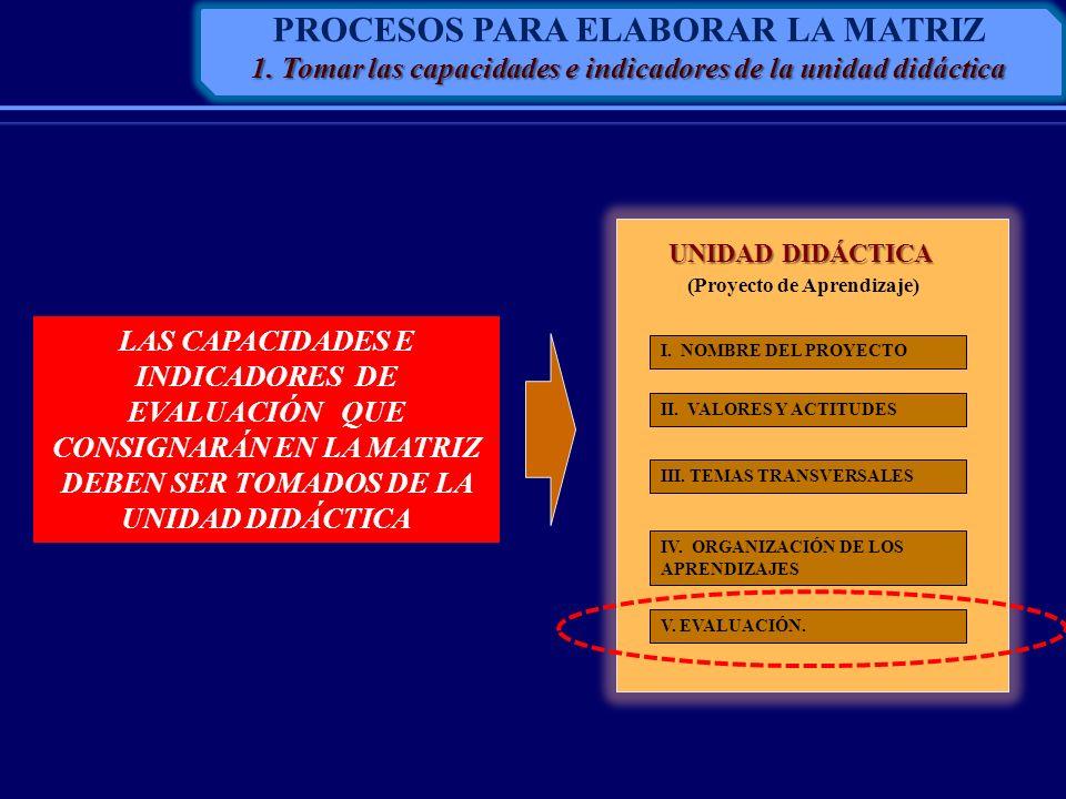 LAS CAPACIDADES E INDICADORES DE EVALUACIÓN QUE CONSIGNARÁN EN LA MATRIZ DEBEN SER TOMADOS DE LA UNIDAD DIDÁCTICA (Proyecto de Aprendizaje) I. NOMBRE