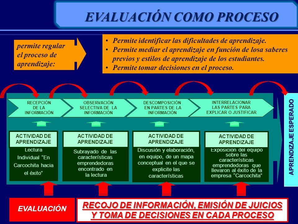 DESCOMPOSICIÓN EN PARTES DE LA INFORMACIÓN INTERRELACIONAR LAS PARTES PARA EXPLICAR O JUSTIFICAR RECOJO DE INFORMACIÓN, EMISIÓN DE JUICIOS Y TOMA DE D