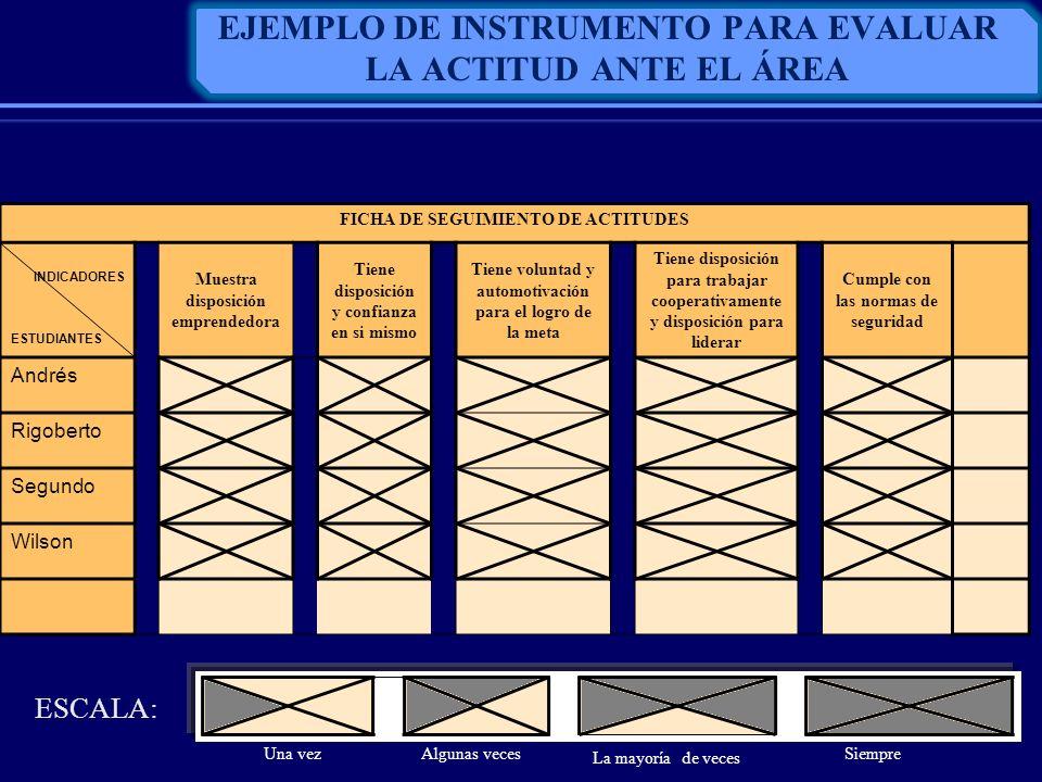 EJEMPLO DE INSTRUMENTO PARA EVALUAR LA ACTITUD ANTE EL ÁREA FICHA DE SEGUIMIENTO DE ACTITUDES INDICADORES ESTUDIANTES Muestra disposición emprendedora