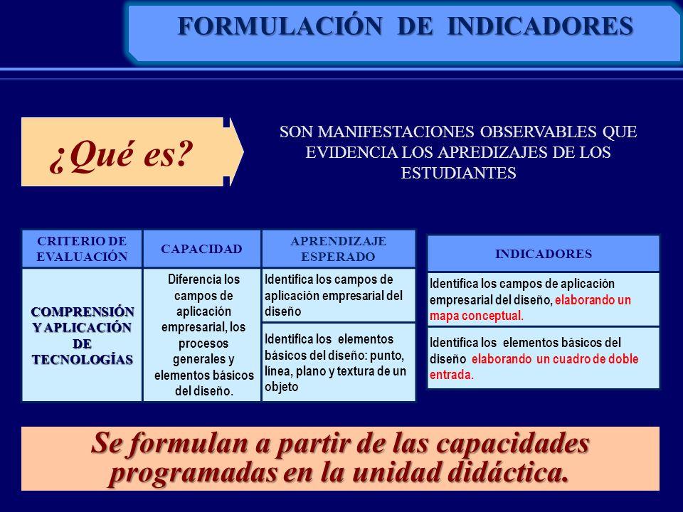 FORMAS DE FORMULAR INDICADORES DE EVALUACIÓN CUANDO SE FORMULAN A PARTIR DEL APRENDIZAJE ESPERADO.
