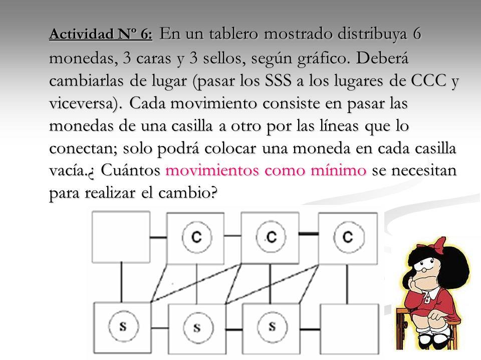 38II Coloquio de Matematica Actividad Nº 6: En un tablero mostrado distribuya 6 monedas, 3 caras y 3 sellos, según gráfico. Deberá cambiarlas de lugar