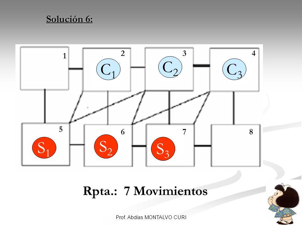 39Prof. Abdías MONTALVO CURI Solución 6: Solución 6: Rpta.: 7 Movimientos C3C3 C2C2 C1C1 S1S1 S2S2 S3S3 1 234 5 678