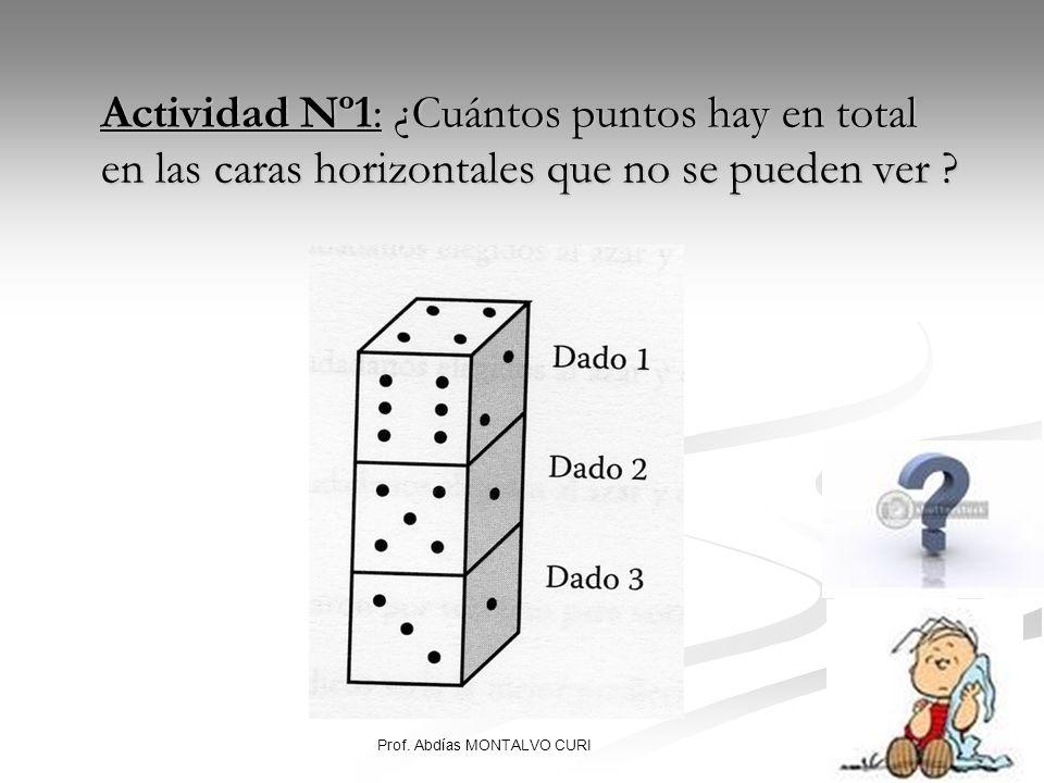 49 Actividad Nº1: ¿Cuántos puntos hay en total en las caras horizontales que no se pueden ver ? Actividad Nº1: ¿Cuántos puntos hay en total en las car