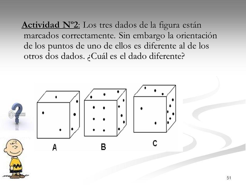 51 Actividad Nº2: Los tres dados de la figura están marcados correctamente. Sin embargo la orientación de los puntos de uno de ellos es diferente al d