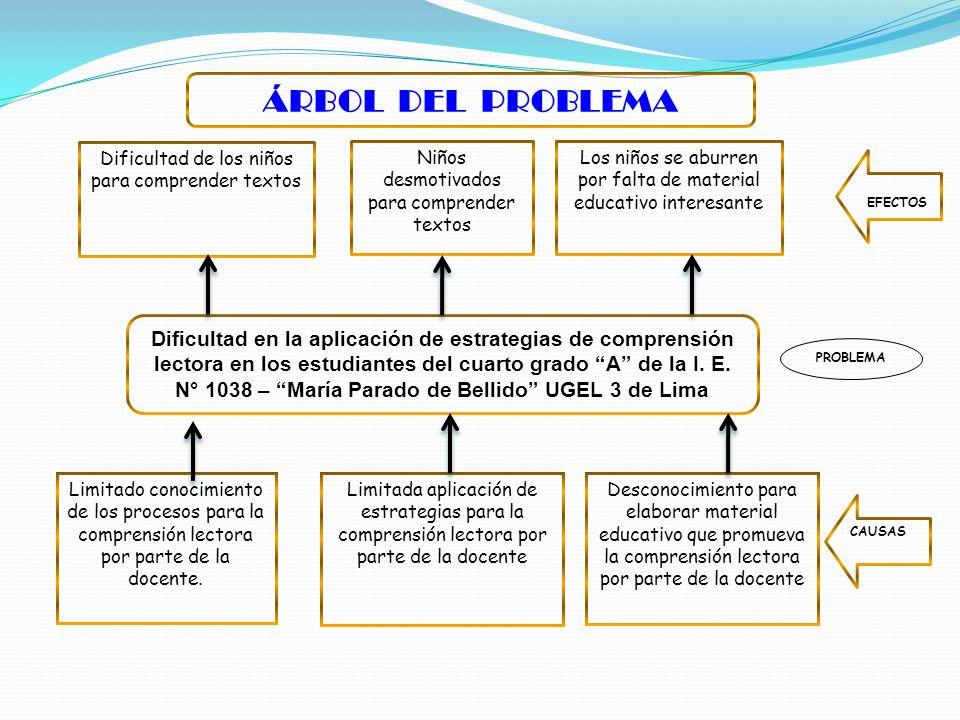 Dificultad en la aplicación de estrategias de comprensión lectora en los estudiantes del cuarto grado A de la I. E. N° 1038 – María Parado de Bellido