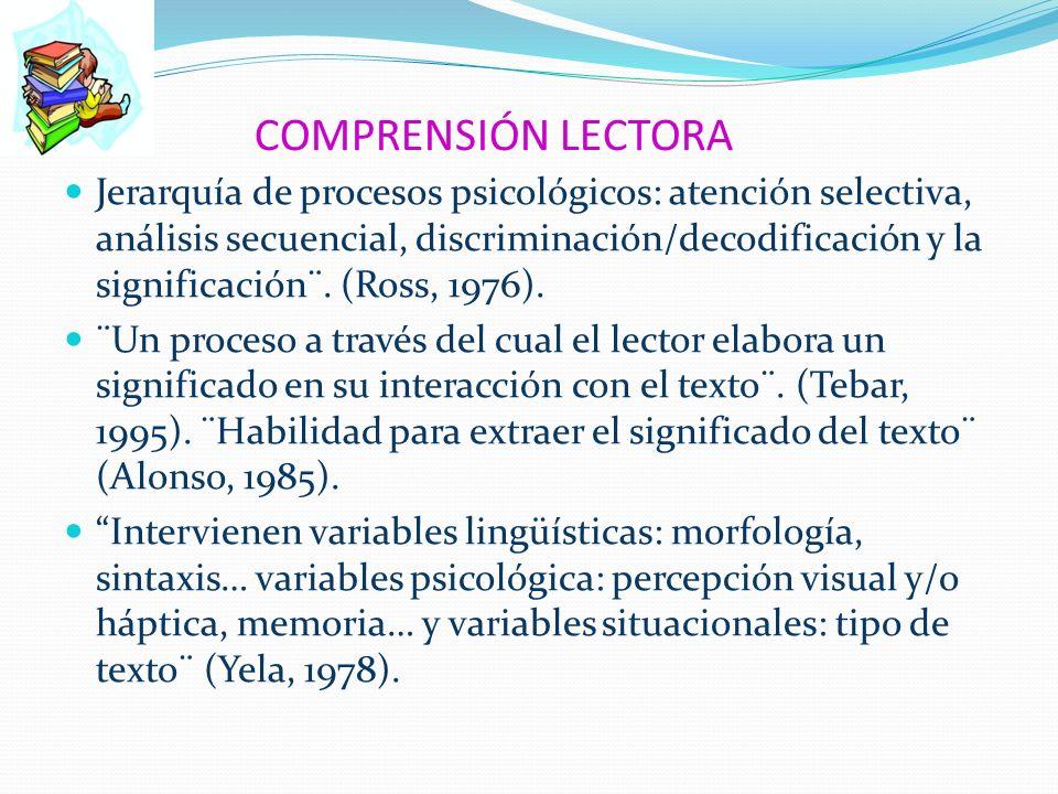 COMPRENSIÓN LECTORA Jerarquía de procesos psicológicos: atención selectiva, análisis secuencial, discriminación/decodificación y la significación¨. (R