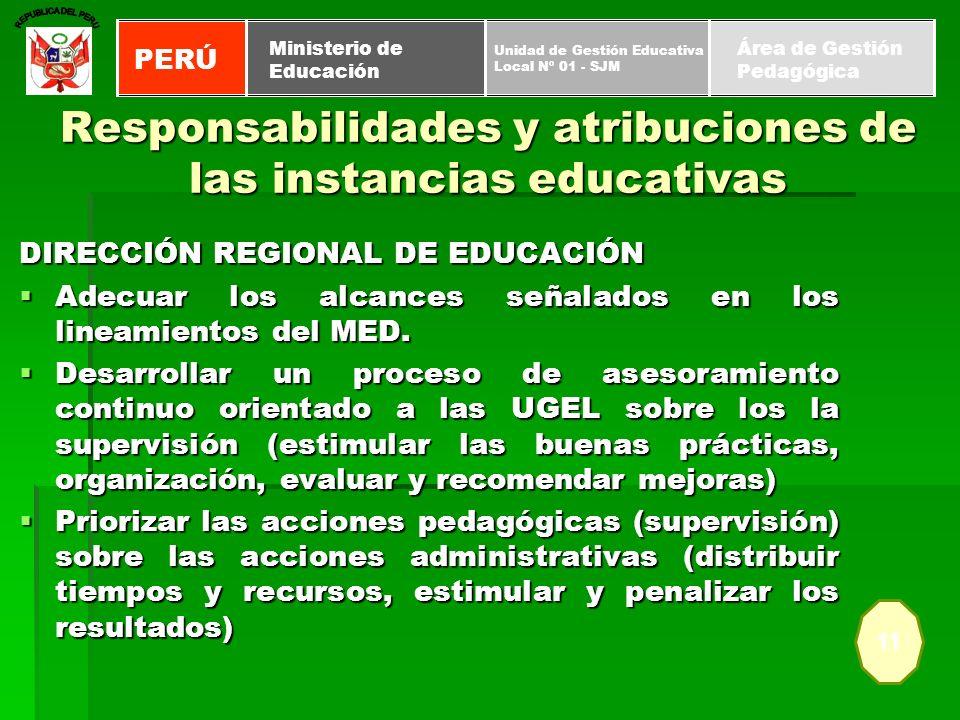 Responsabilidades y atribuciones de las instancias educativas DIRECCIÓN REGIONAL DE EDUCACIÓN Adecuar los alcances señalados en los lineamientos del M