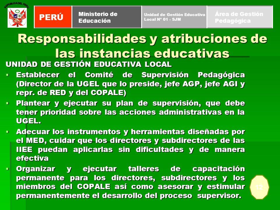Responsabilidades y atribuciones de las instancias educativas UNIDAD DE GESTIÓN EDUCATIVA LOCAL Establecer el Comité de Supervisión Pedagógica (Direct