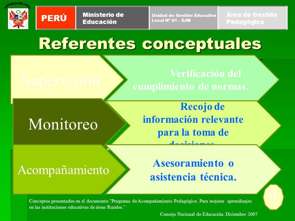 Referentes conceptuales Conceptos presentados en el documento Programa de Acompañamiento Pedagógico. Para mejorar aprendizajes en las instituciones ed
