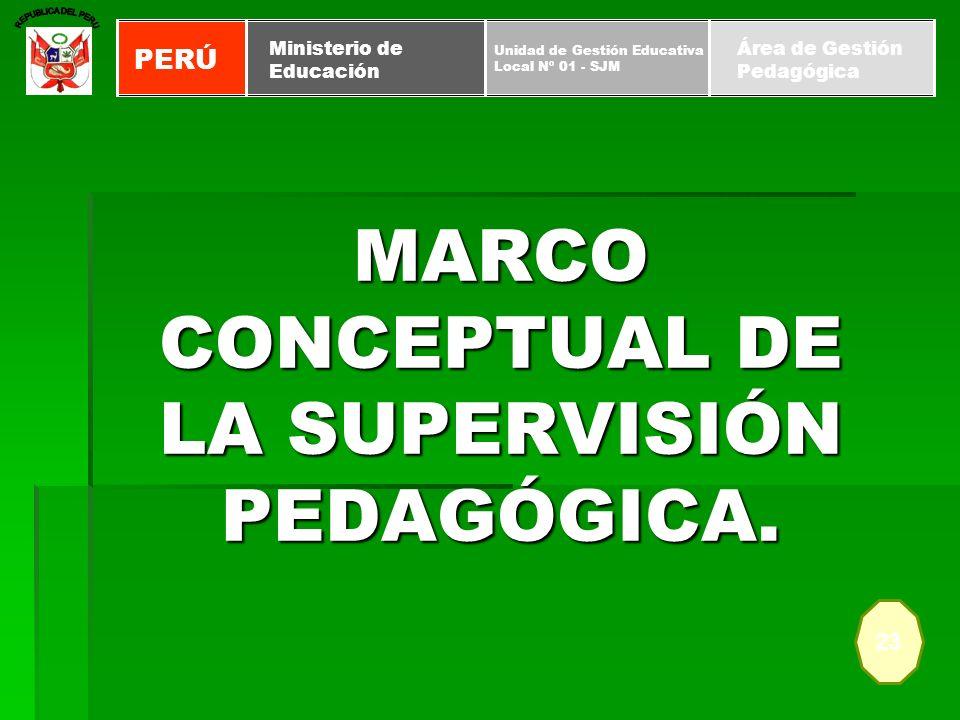 MARCO CONCEPTUAL DE LA SUPERVISIÓN PEDAGÓGICA. 23 PERÚ Unidad de Gestión Educativa Local Nº 01 - SJM Ministerio de Educación Área de Gestión Pedagógic
