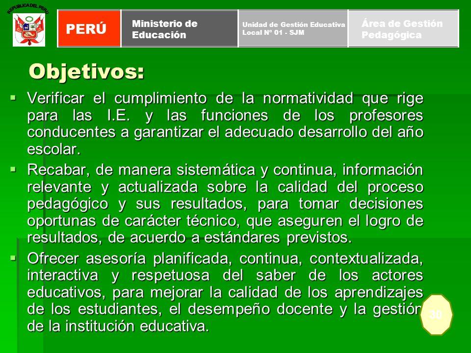 Objetivos: Verificar el cumplimiento de la normatividad que rige para las I.E. y las funciones de los profesores conducentes a garantizar el adecuado