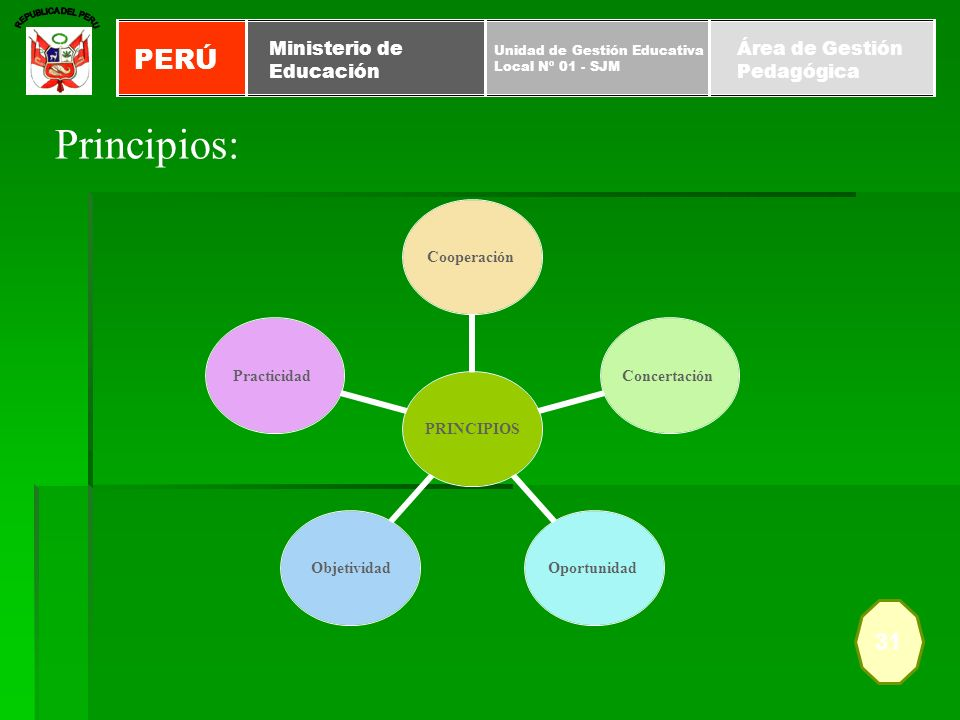 Principios: 31 PERÚ Unidad de Gestión Educativa Local Nº 01 - SJM Ministerio de Educación Área de Gestión Pedagógica