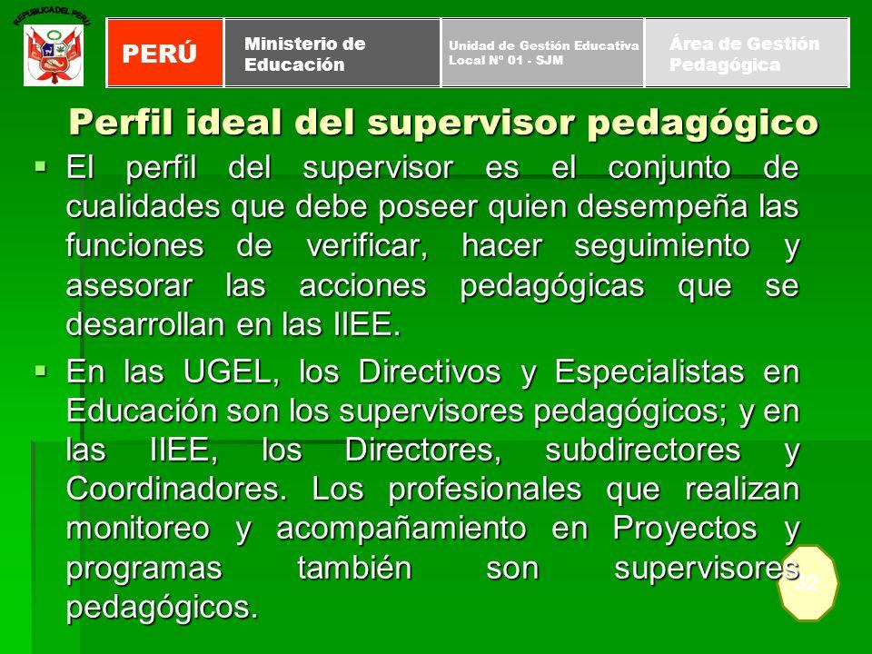 Perfil ideal del supervisor pedagógico 32 PERÚ Unidad de Gestión Educativa Local Nº 01 - SJM Ministerio de Educación Área de Gestión Pedagógica El per