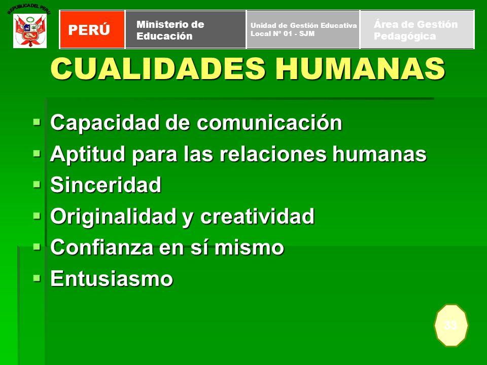 CUALIDADES HUMANAS Capacidad de comunicación Capacidad de comunicación Aptitud para las relaciones humanas Aptitud para las relaciones humanas Sinceri