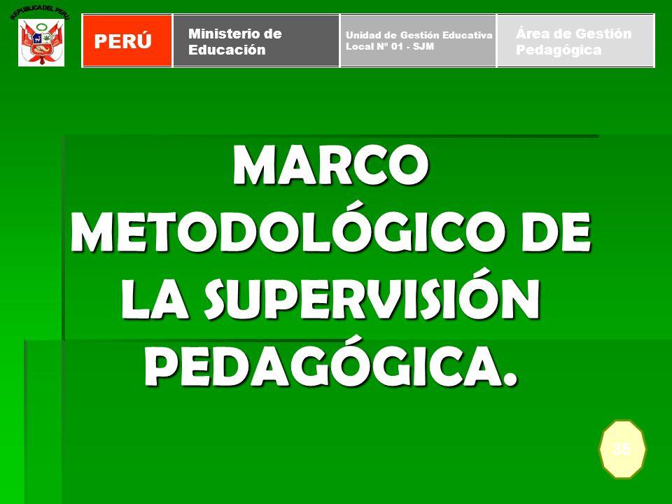 MARCO METODOLÓGICO DE LA SUPERVISIÓN PEDAGÓGICA. 35 PERÚ Unidad de Gestión Educativa Local Nº 01 - SJM Ministerio de Educación Área de Gestión Pedagóg