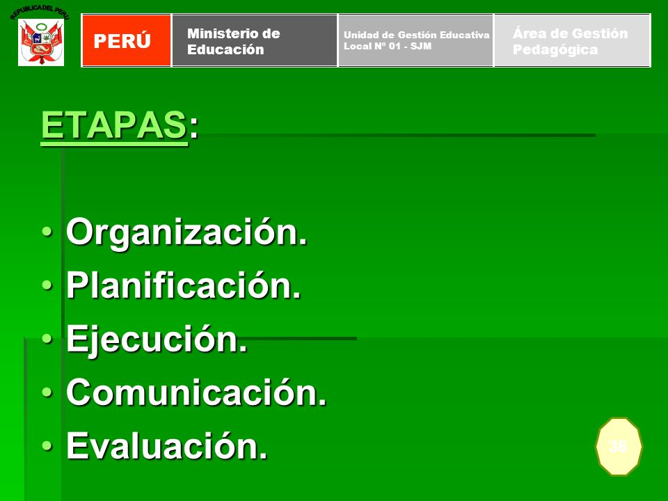 ETAPASETAPAS: ETAPAS Organización.Organización. Planificación.Planificación. Ejecución.Ejecución. Comunicación.Comunicación. Evaluación.Evaluación. 36