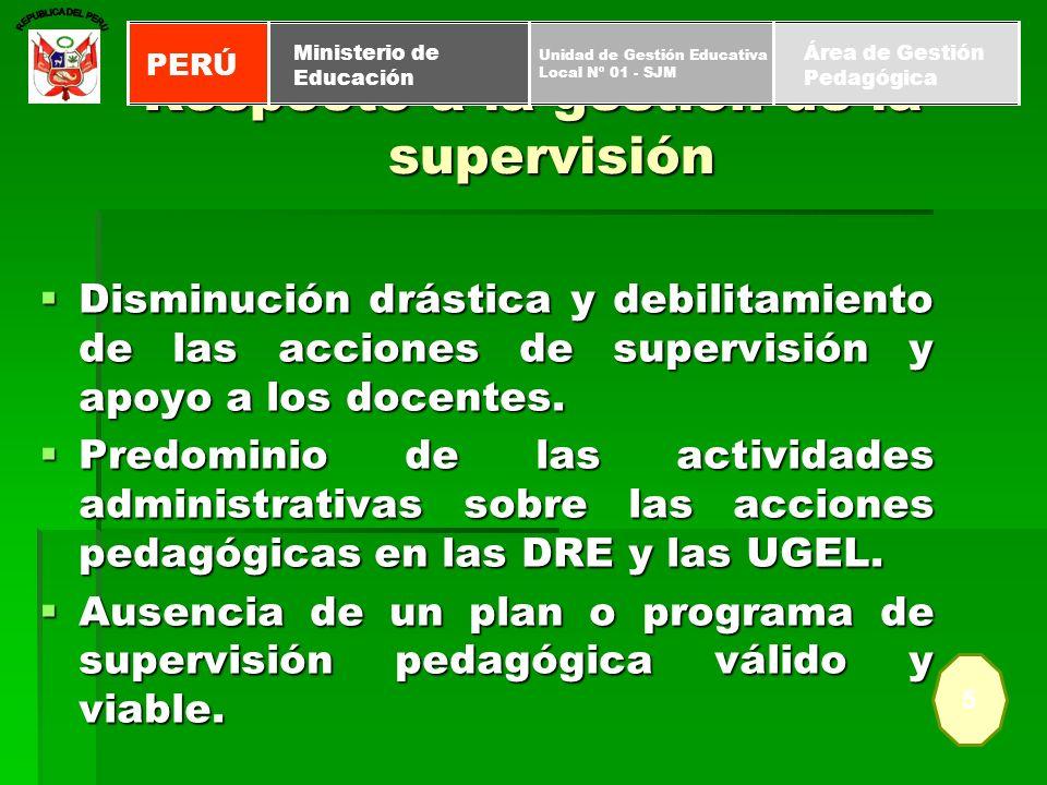 Actividades de supervisión pedagógica no ofrecen una cobertura de atención estratégica que se implemente de manera progresiva.