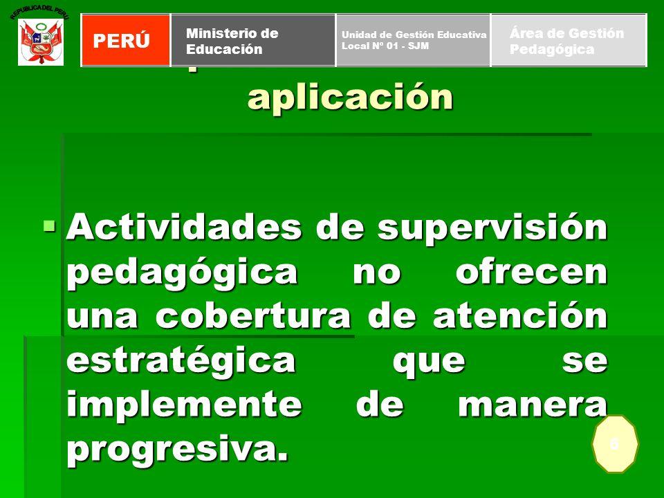 Actividades de supervisión pedagógica no ofrecen una cobertura de atención estratégica que se implemente de manera progresiva. Actividades de supervis