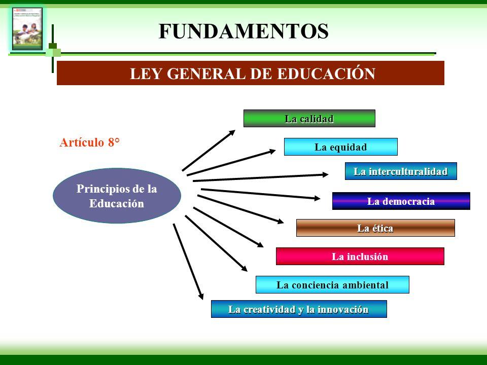 FUNDAMENTOS LEY GENERAL DE EDUCACIÓN Artículo 8° Principios de la Educación La calidad La equidad La interculturalidad La democracia La ética La inclu