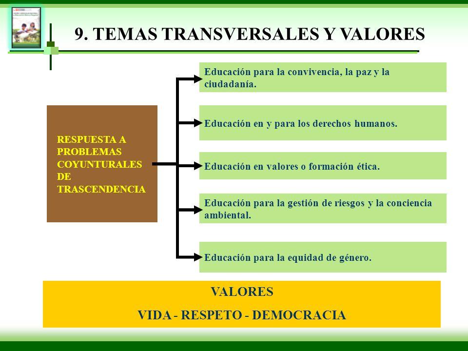 9. TEMAS TRANSVERSALES Y VALORES RESPUESTA A PROBLEMAS COYUNTURALES DE TRASCENDENCIA Educación para la convivencia, la paz y la ciudadanía. Educación