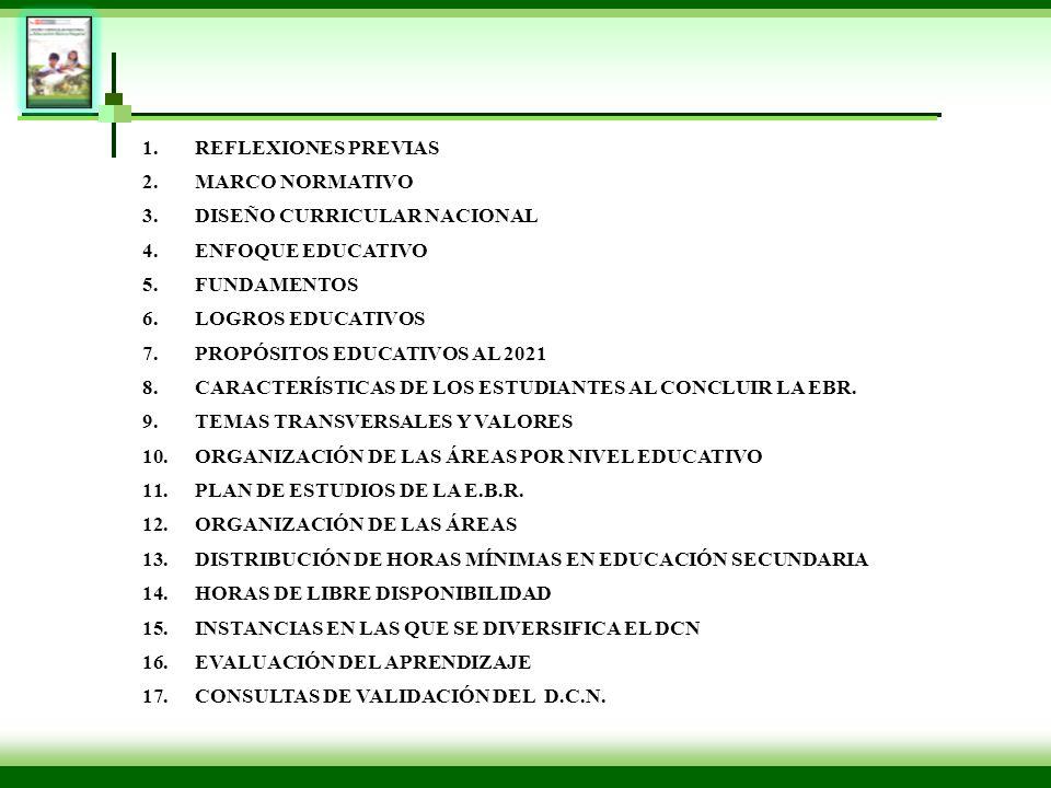 1.REFLEXIONES PREVIAS 2.MARCO NORMATIVO 3.DISEÑO CURRICULAR NACIONAL 4.ENFOQUE EDUCATIVO 5.FUNDAMENTOS 6.LOGROS EDUCATIVOS 7.PROPÓSITOS EDUCATIVOS AL