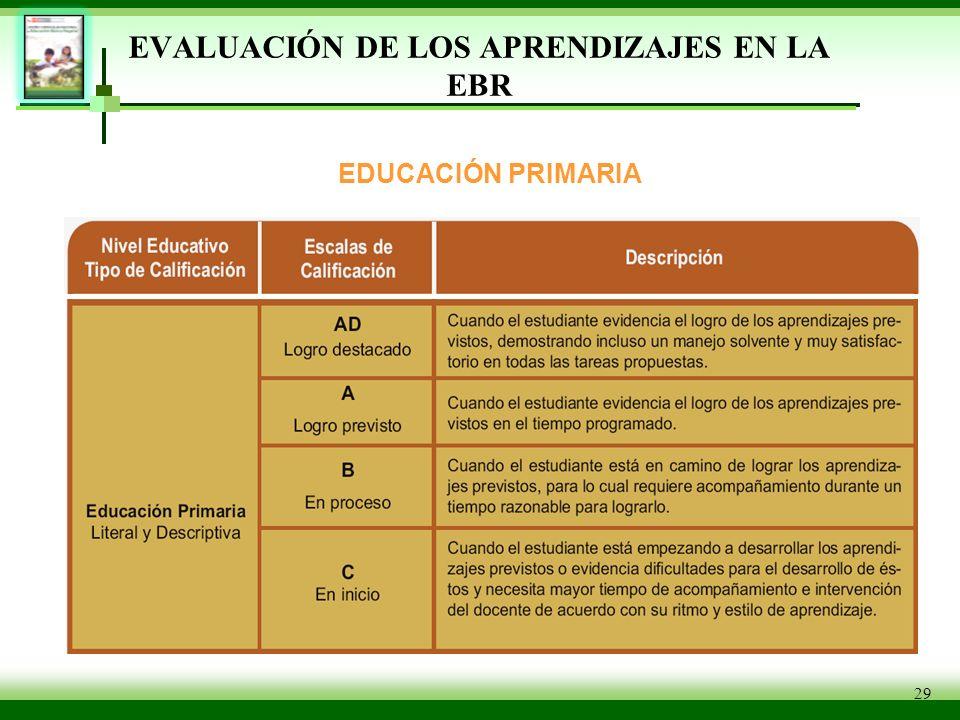 29 EVALUACIÓN DE LOS APRENDIZAJES EN LA EBR EDUCACIÓN PRIMARIA