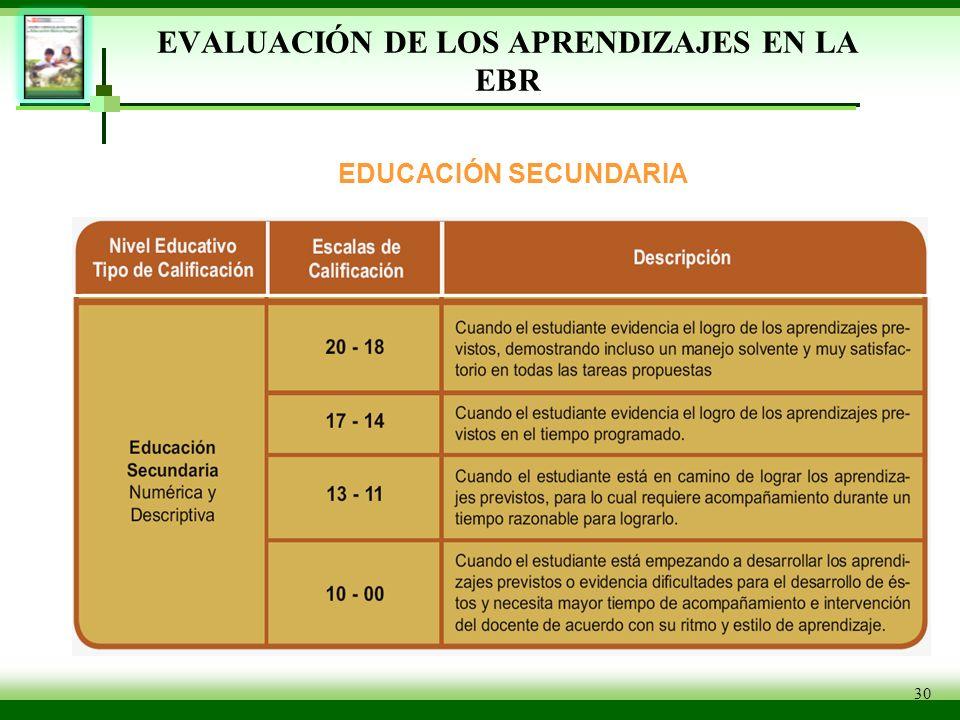 30 EVALUACIÓN DE LOS APRENDIZAJES EN LA EBR EDUCACIÓN SECUNDARIA