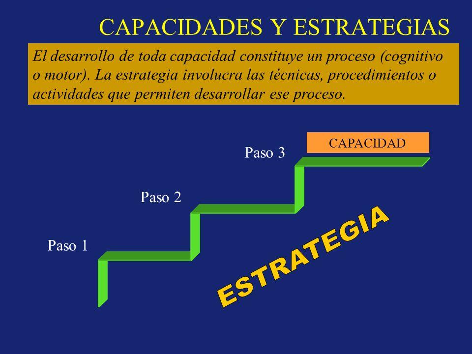 CAPACIDADES Y ESTRATEGIAS El desarrollo de toda capacidad constituye un proceso (cognitivo o motor). La estrategia involucra las técnicas, procedimien