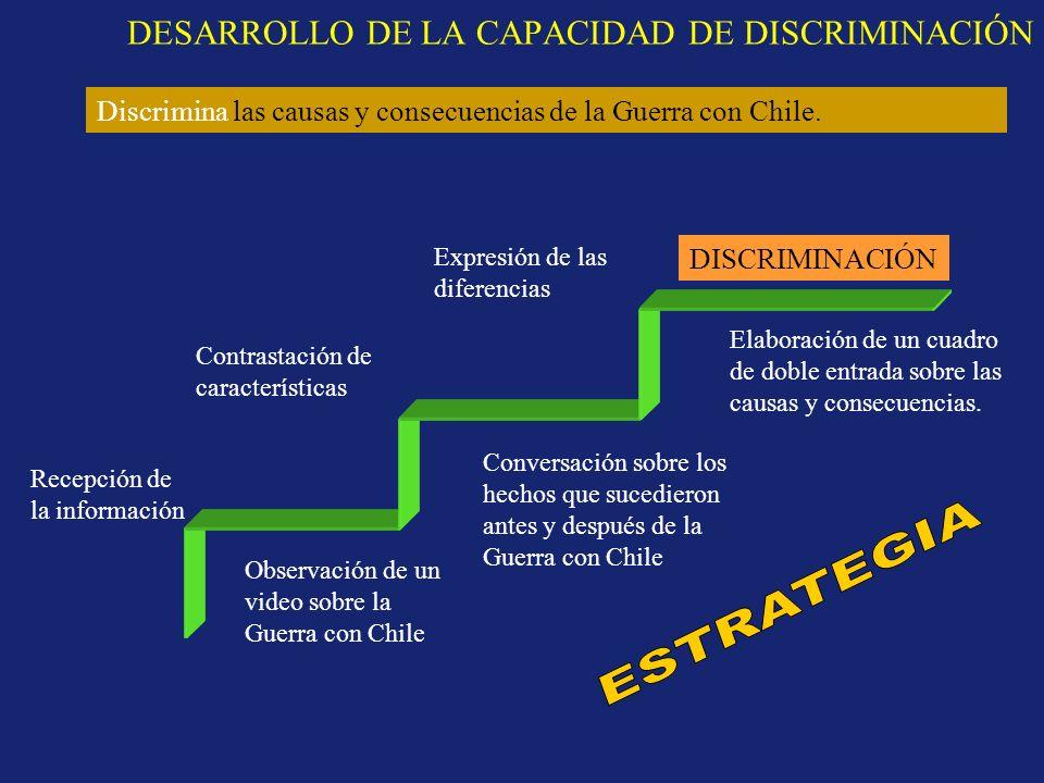 DESARROLLO DE LA CAPACIDAD DE DISCRIMINACIÓN DISCRIMINACIÓN Recepción de la información Contrastación de características Expresión de las diferencias