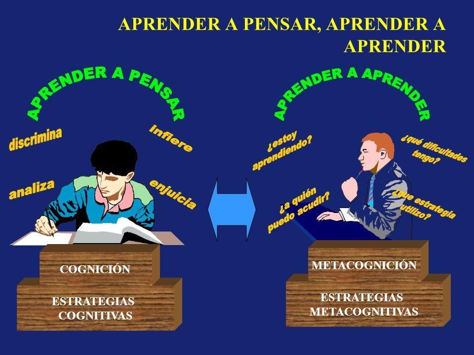 APRENDER A PENSAR, APRENDER A APRENDER ESTRATEGIAS COGNITIVAS COGNICIÓN ESTRATEGIAS METACOGNITIVAS METACOGNICIÓN