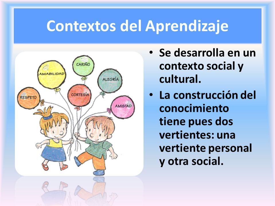 Contextos del Aprendizaje Se desarrolla en un contexto social y cultural. La construcción del conocimiento tiene pues dos vertientes: una vertiente pe