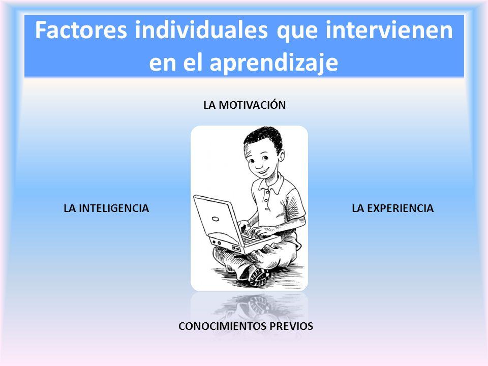 Factores individuales que intervienen en el aprendizaje LA MOTIVACIÓN LA INTELIGENCIALA EXPERIENCIA CONOCIMIENTOS PREVIOS