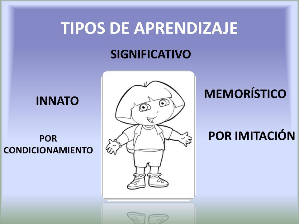 TIPOS DE APRENDIZAJE INNATO POR CONDICIONAMIENTO MEMORÍSTICO POR IMITACIÓN SIGNIFICATIVO